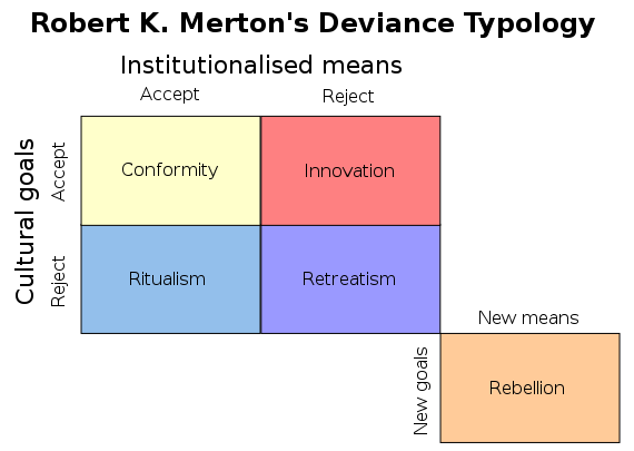 Varieties Of Argumentative Experience